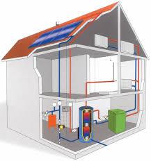 Преимущества и недостатки газификации дома